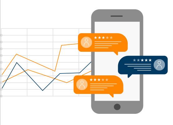Analysieren Sie Ihre SMS-Kampagnen